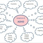 Effective Natural Medicine for ADHD