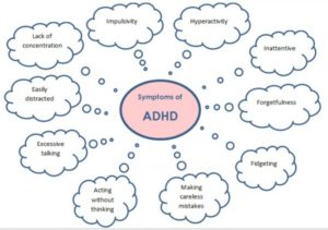 natural medicine for adhd